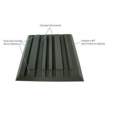 EliAcoustic SeaLand - Camaras resonantes