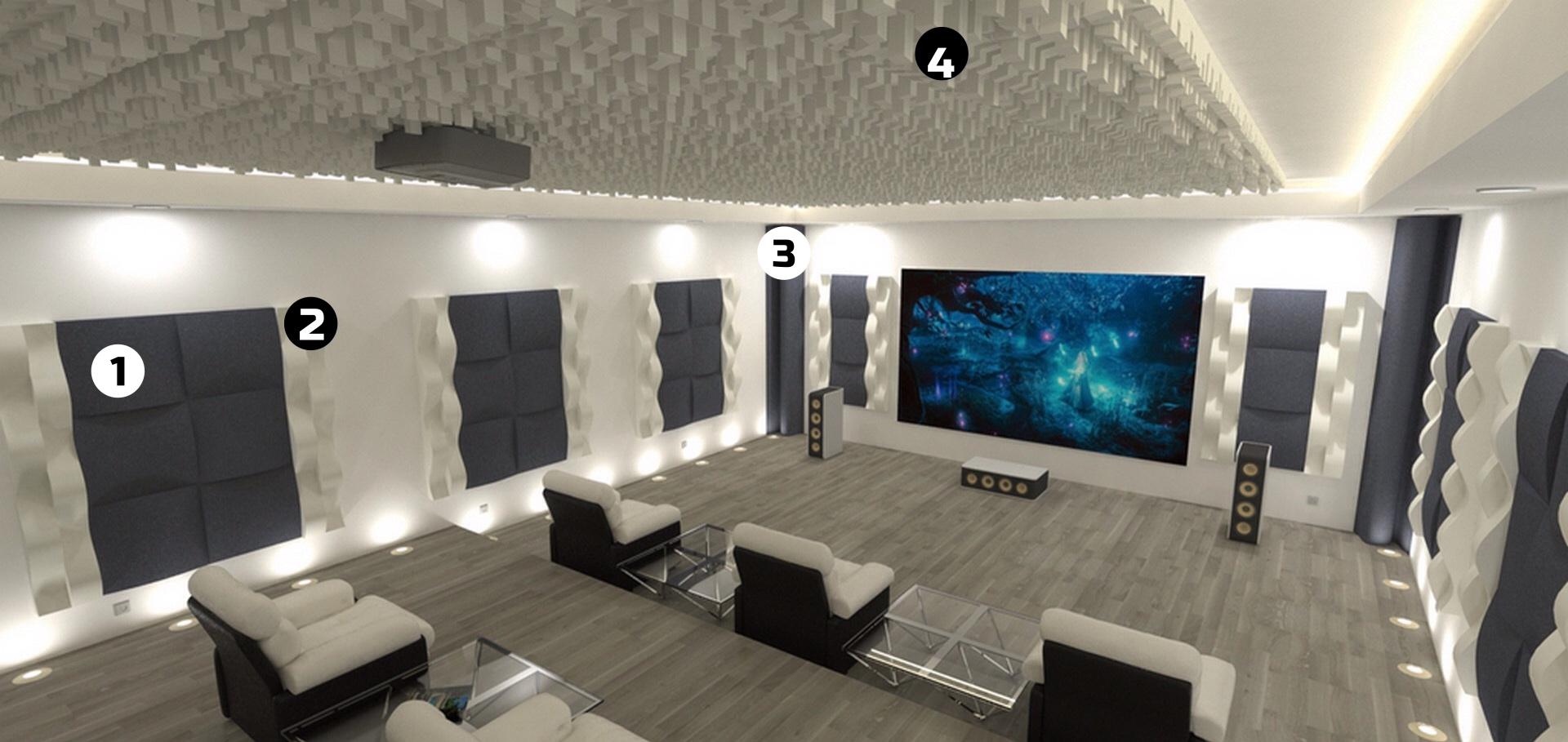 Acondicionamiento acustico sala home-cinema