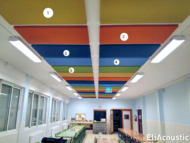 Panel acústico absorbente de ruido decorativo coloreado en comedor escolar